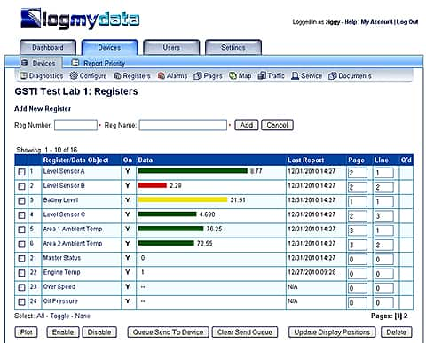 Screen shot of web portal using VP4-2090 Cellular/Satellite Remote Telemetry Unit